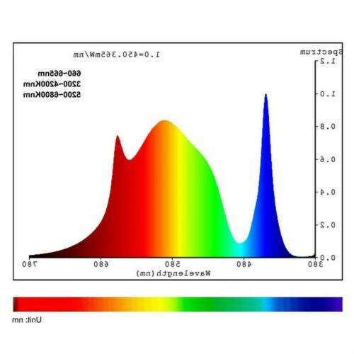 Mars LED White Grow VEG