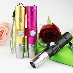 Fashionwu 365NM USB Fluorescent Agent Detection Lamp Purple-